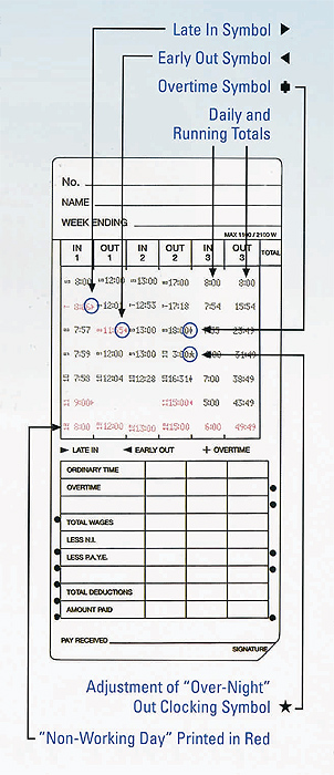 Gmt Auto Sales >> Self Calculating Time Clocks - Max ER2500