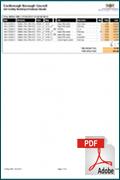 Job Costing Bookings per Employee